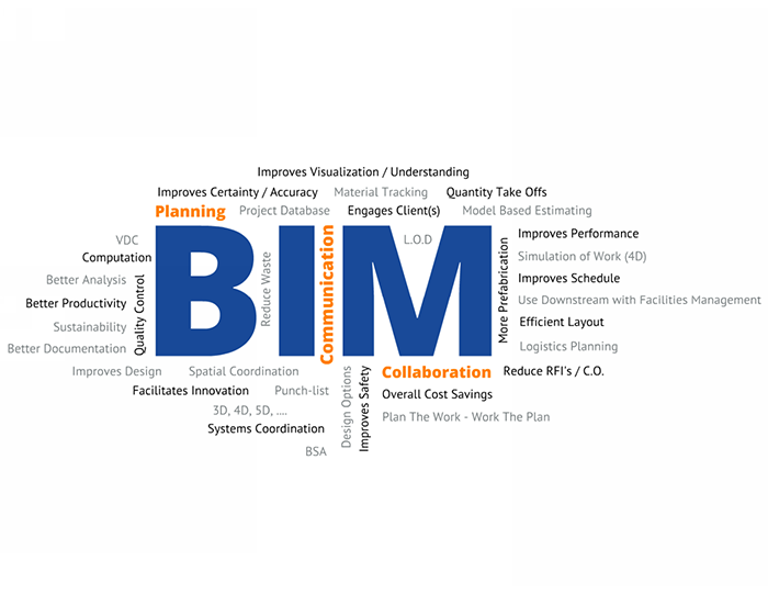 bim based 3d reconstruction technology For example, drone-based technologies were used to  3d bim models can be  enhanced if linked with schedule  the first project included demolition and  reconstruction work for an.